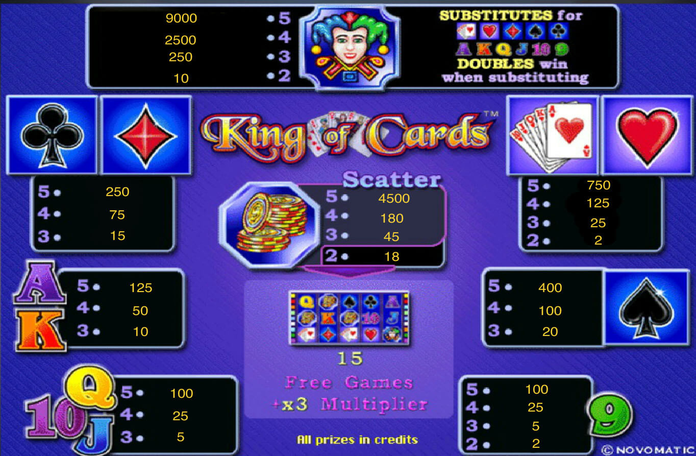 King of Cards игровой автомат онлайн информация