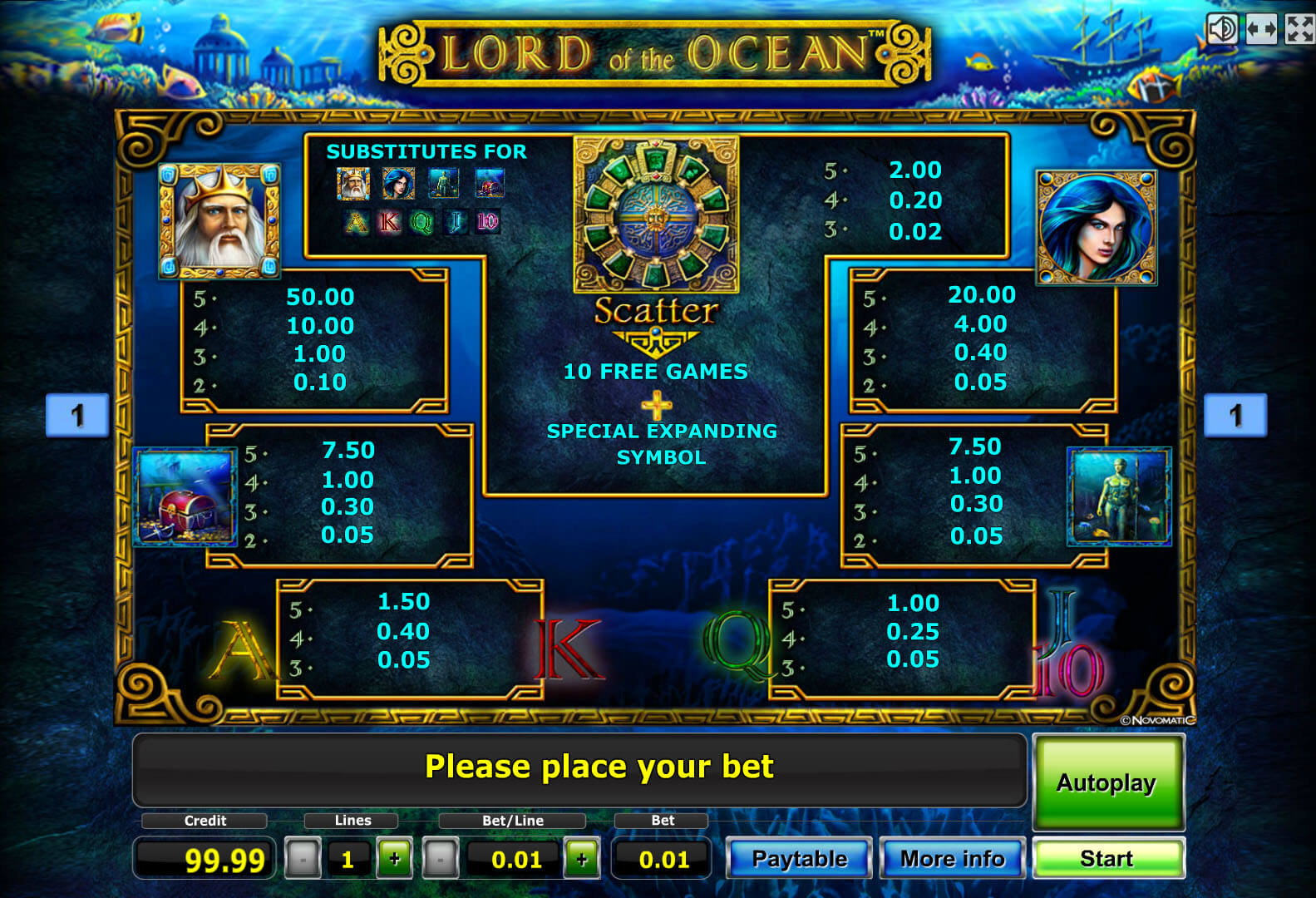 Lord of the Ocean игровой автомат онлайн информация