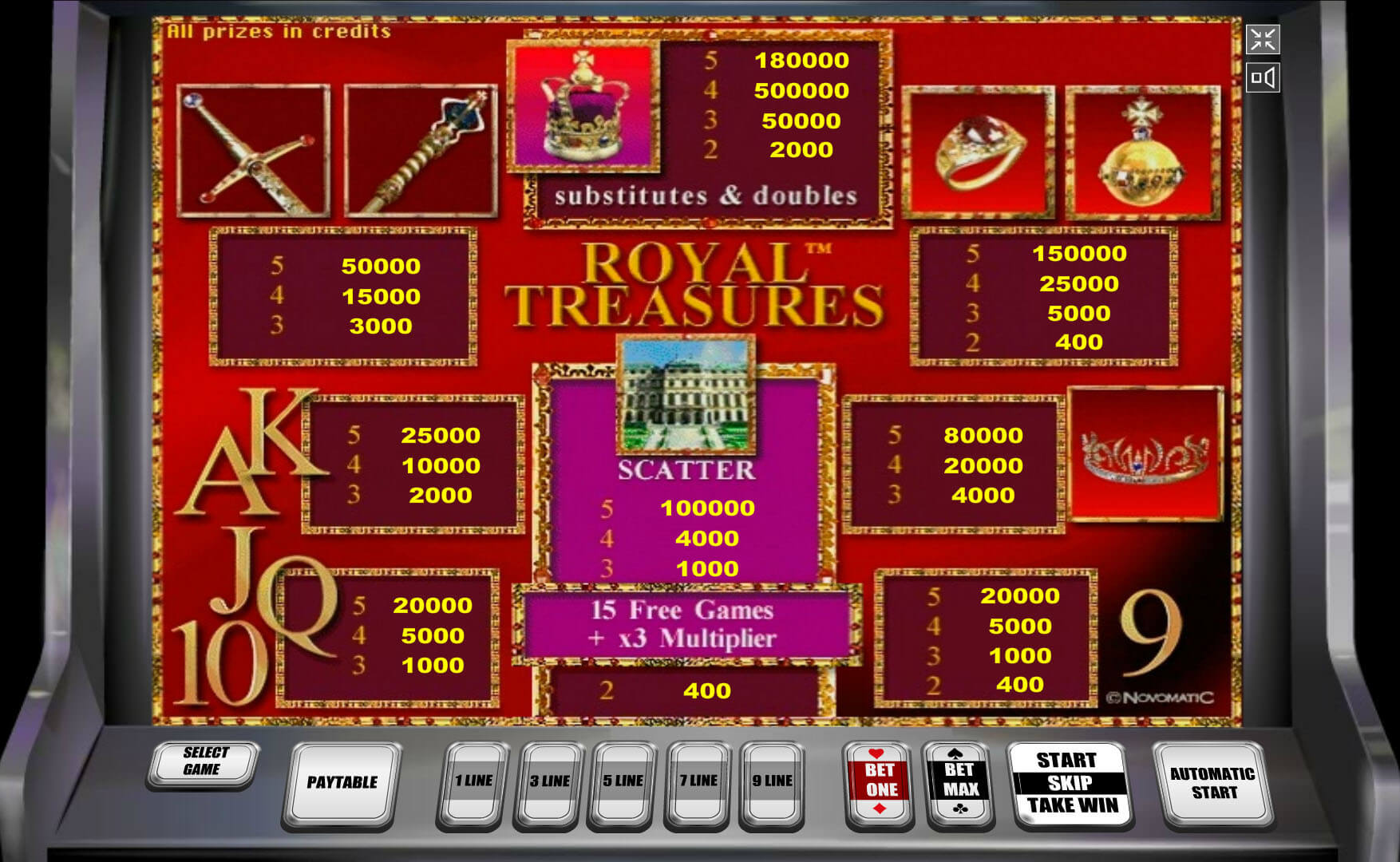 royal treasures игровой автомат онлайн информация