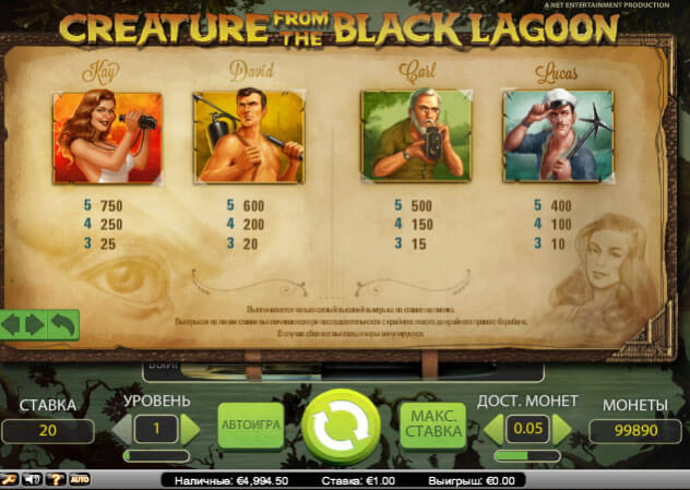 creature from the black lagoon игровой автомат символы